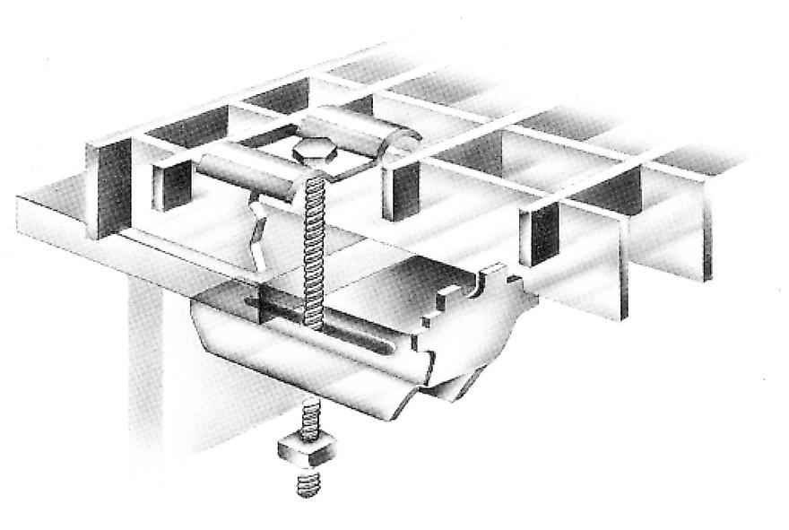 Gitterrost-Sicherungen