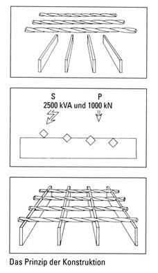 Schweißpress-Gitterroste